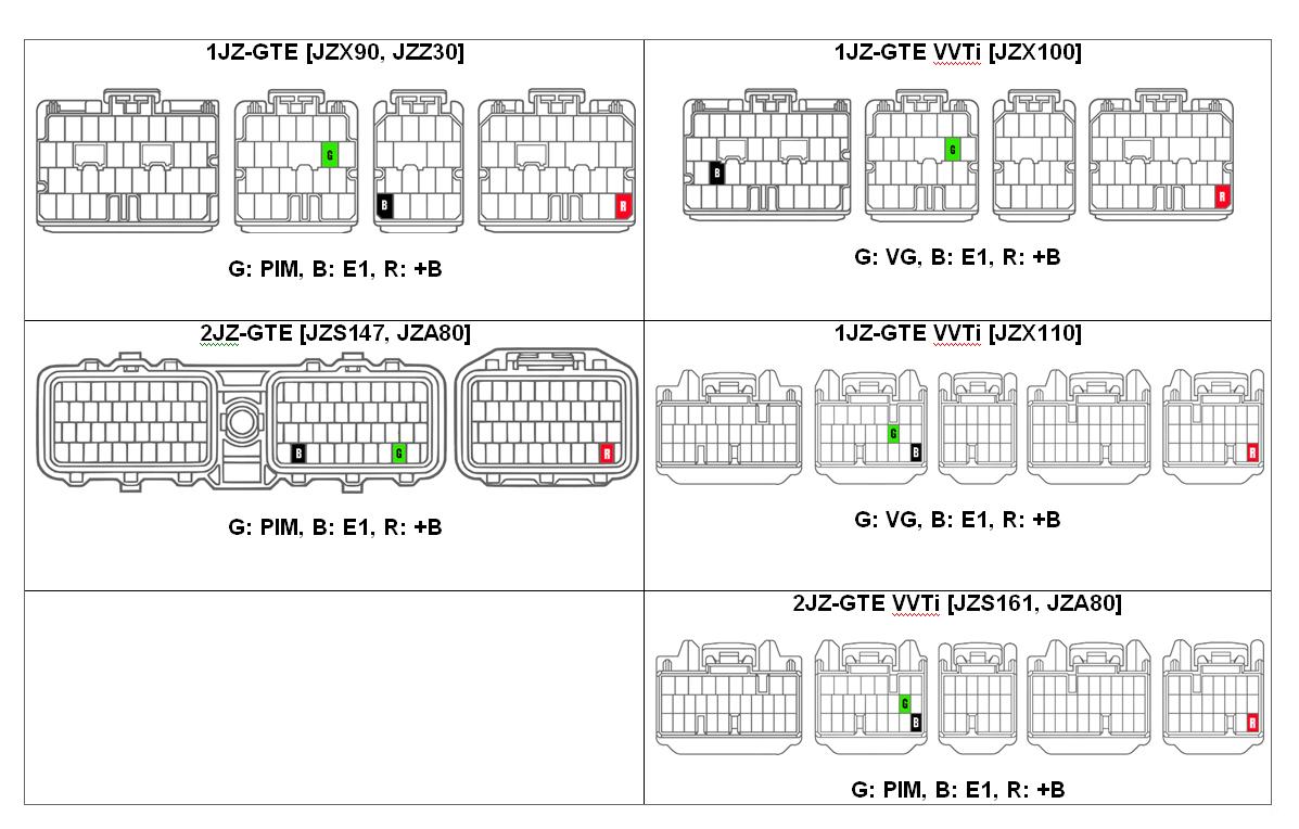 Jzx90jzz30 1jzgte Wiring Diagram - Somurich com